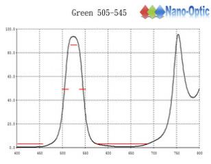 Green505-5