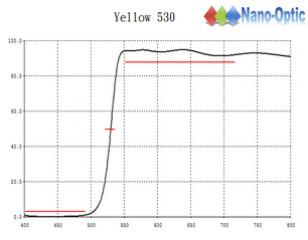 Yellow-530