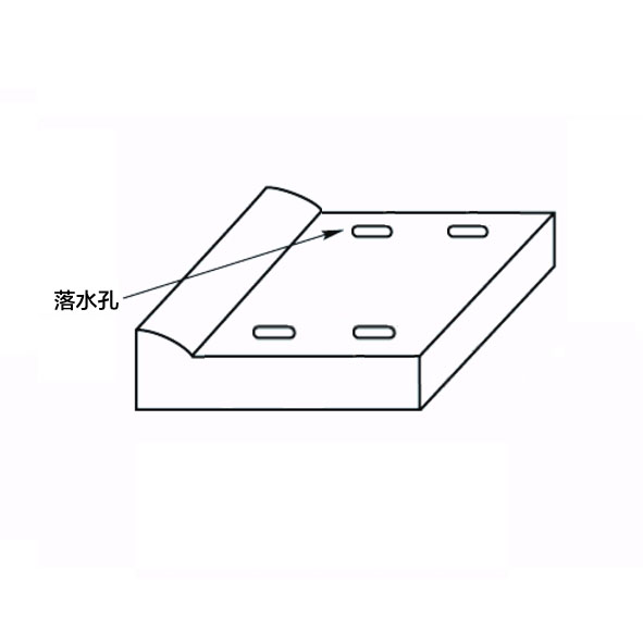 S1預鑄水溝蓋