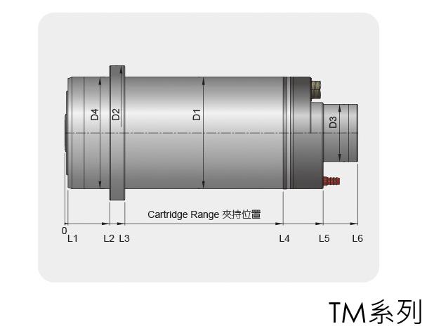 內藏車銑複合電主軸-TM系列