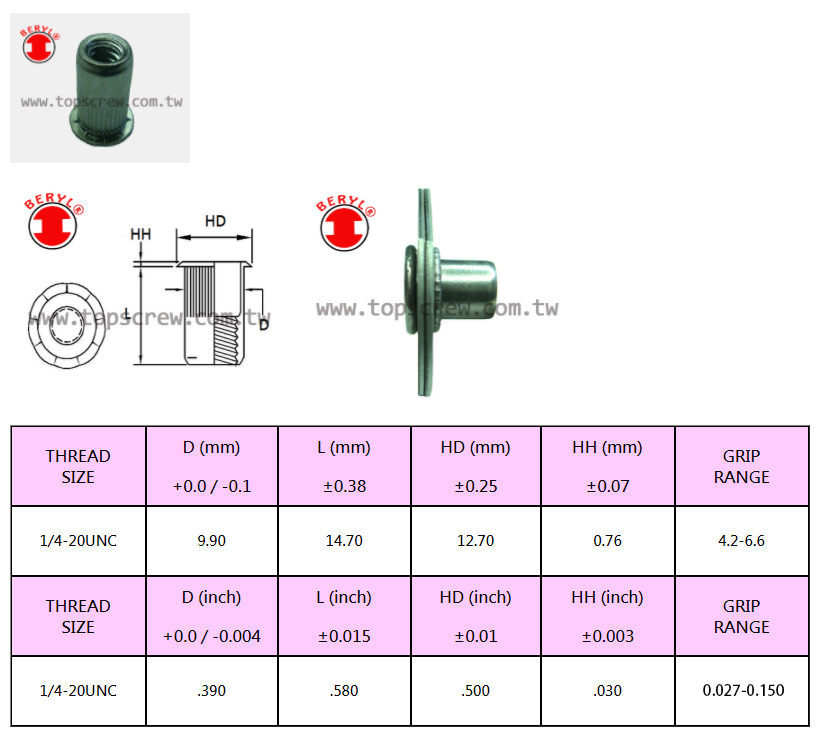 Wedge Under Head,SERRATION UNDER HEAD,BLIND RIVET NUT,NUT,RIVET NUT,Wedge Under Head Knurled Rivet Nut