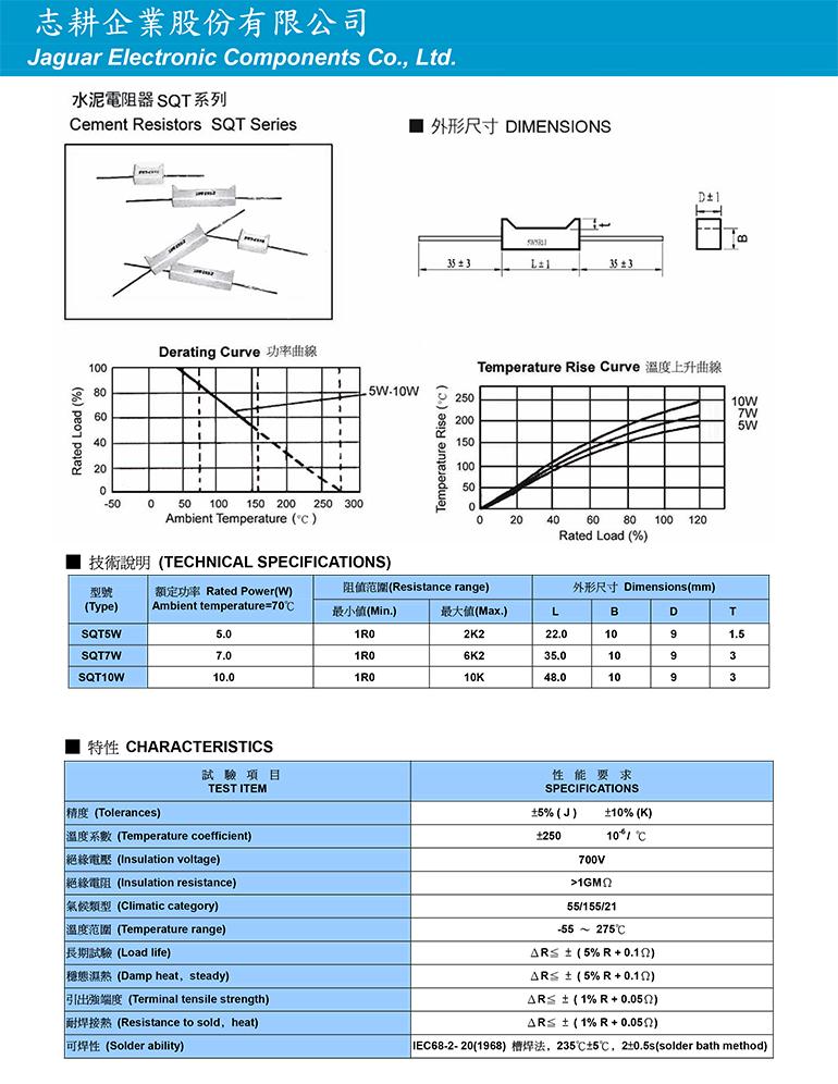 水泥電阻器SQT系列