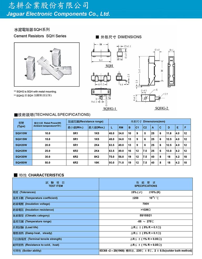 水泥電阻器SQH系列