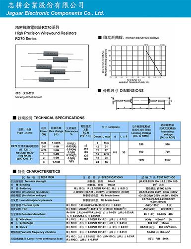 精密線繞電阻器RX7
