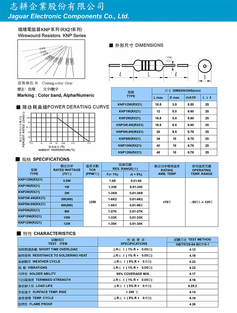 線繞電阻器KNP系列