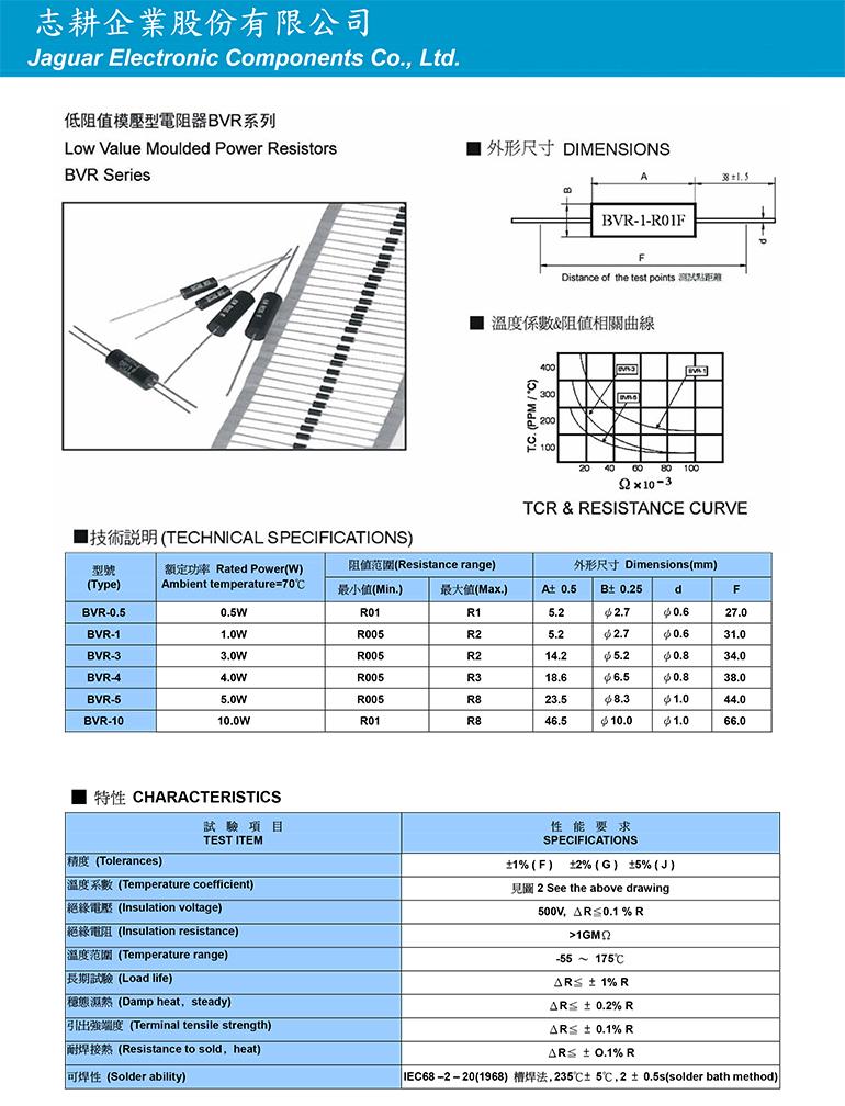低阻值模壓型電阻器B