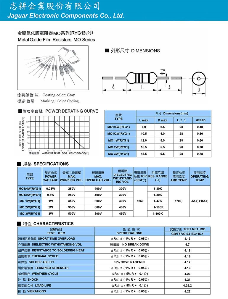 金屬氧化膜電阻器MO