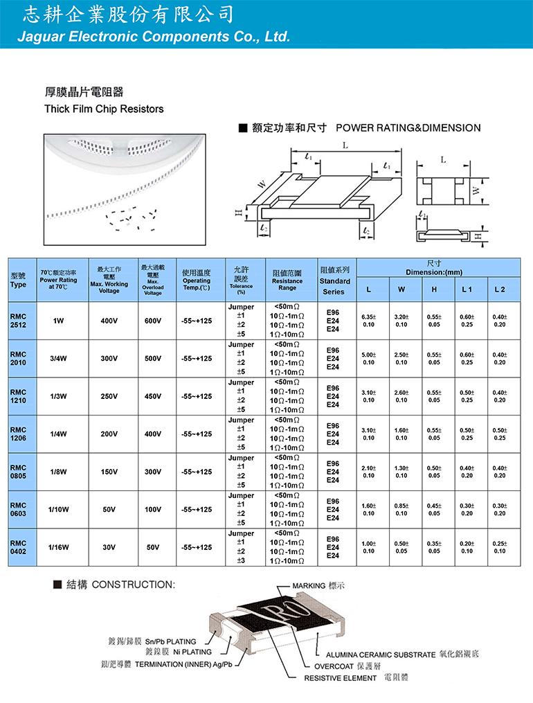 厚膜晶片電阻器