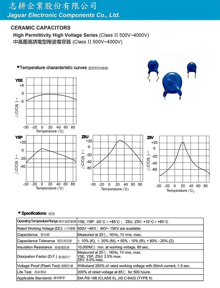 中高壓高誘電型陶瓷電