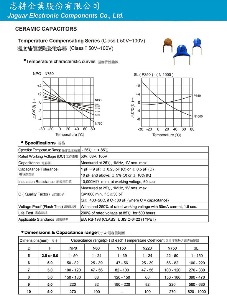 溫度補償型陶瓷電容器