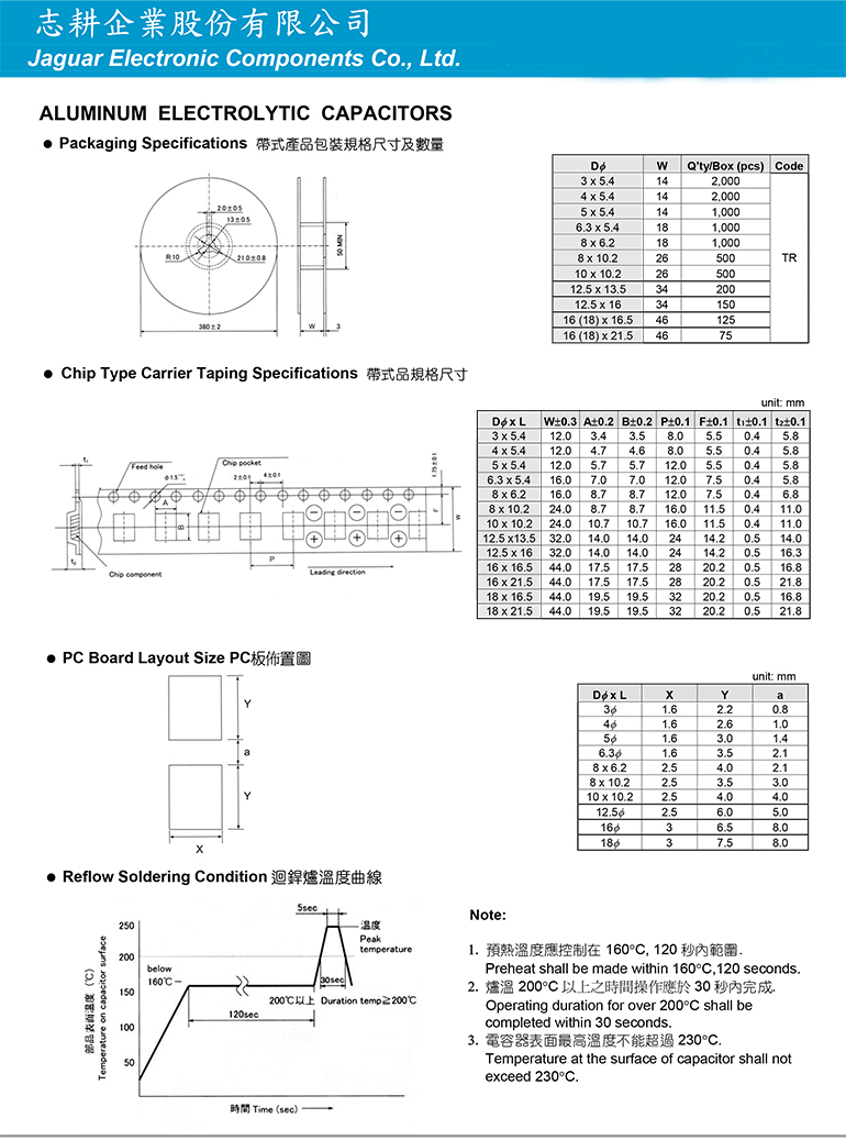 晶片型編帶包裝規格