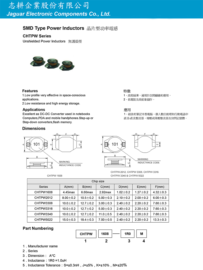 晶片型功率電感CHT