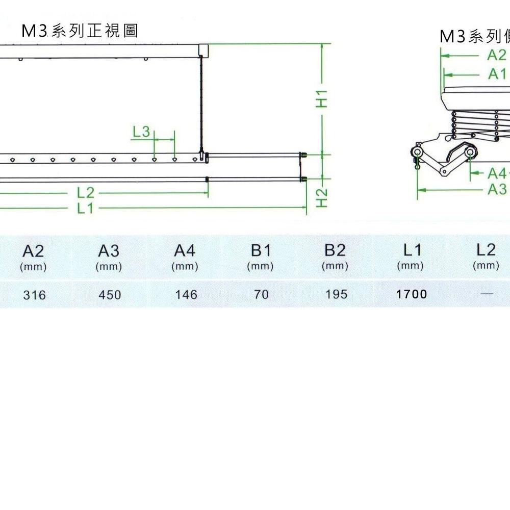 M3-0904A