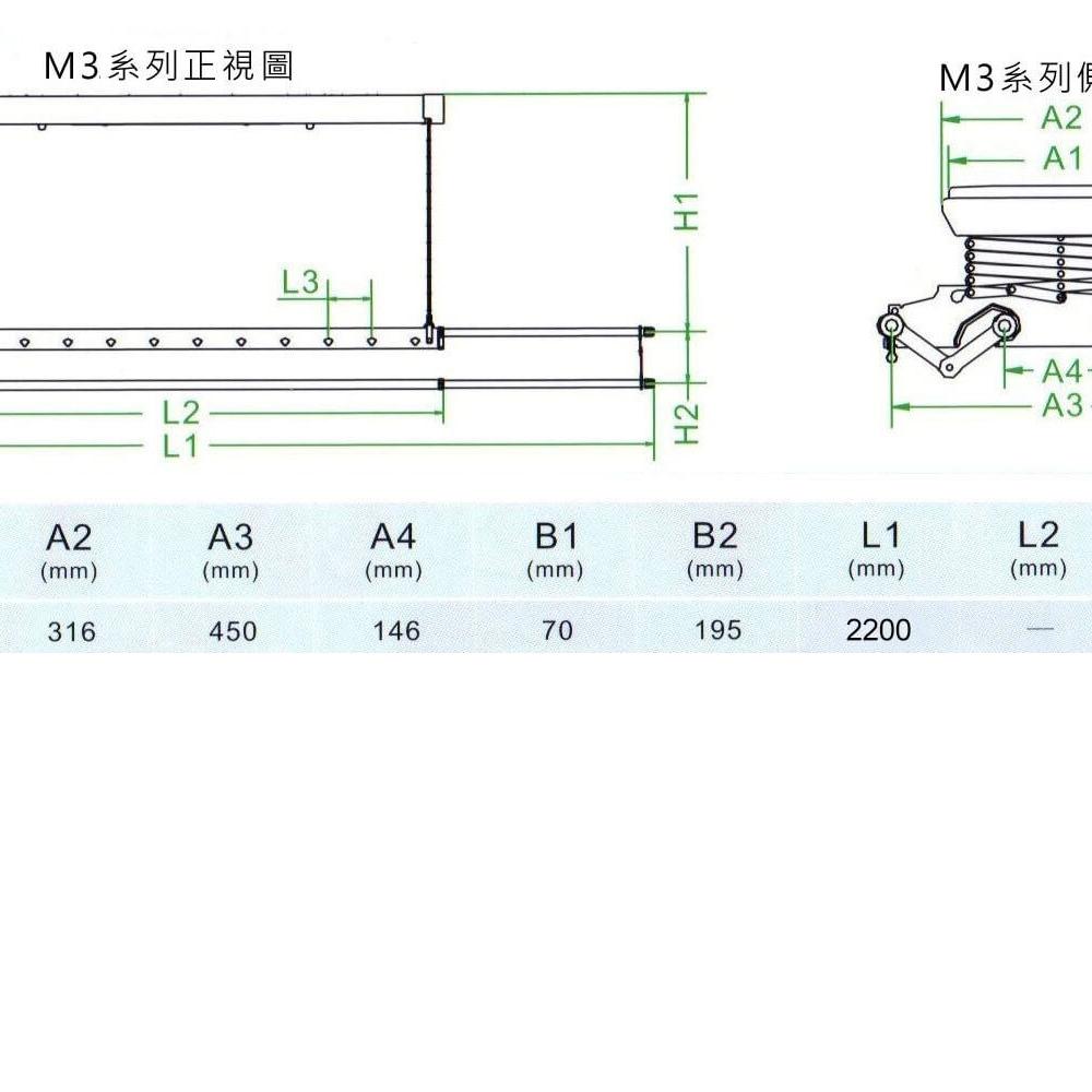 M3-1204A