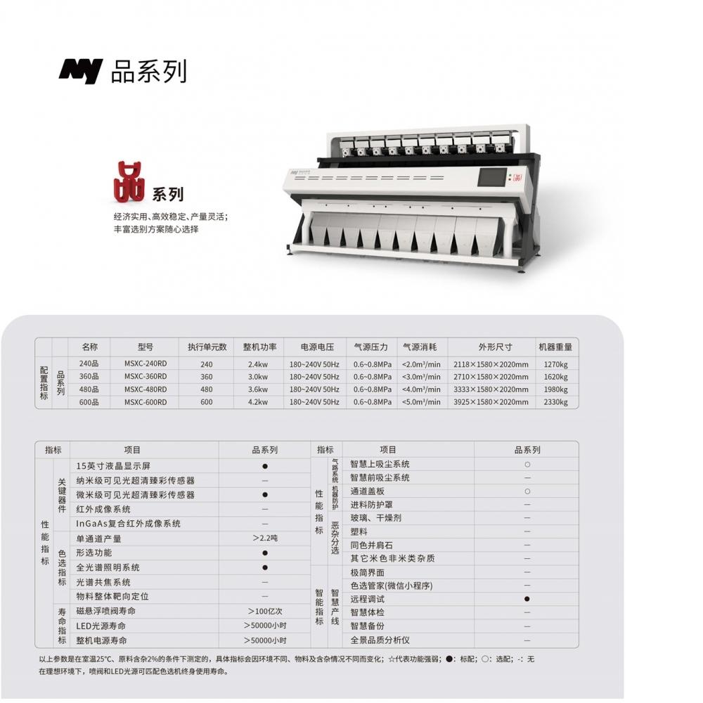 Global8米類色选机